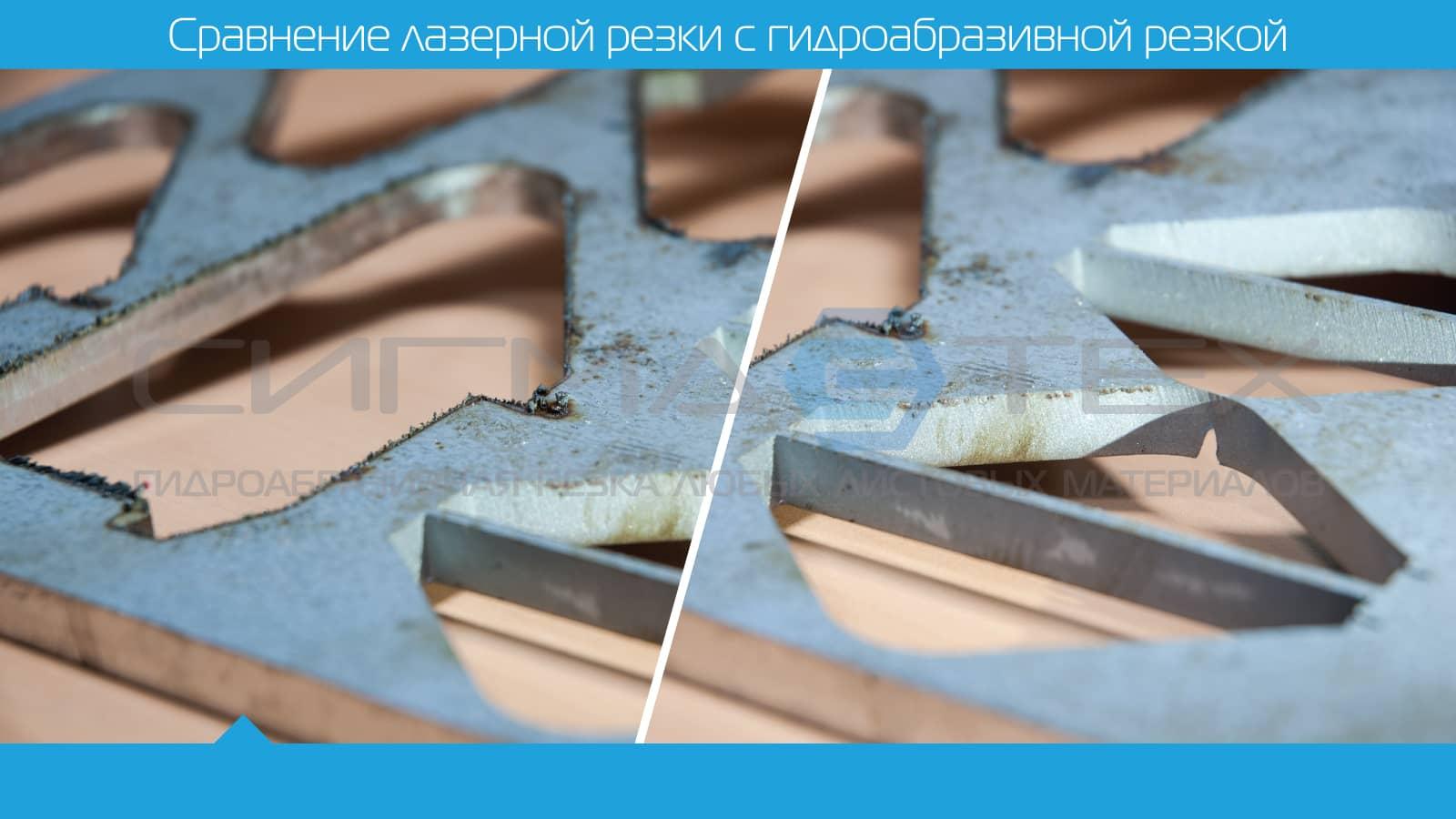 Сравнение лазерной и гидроабразивной резки